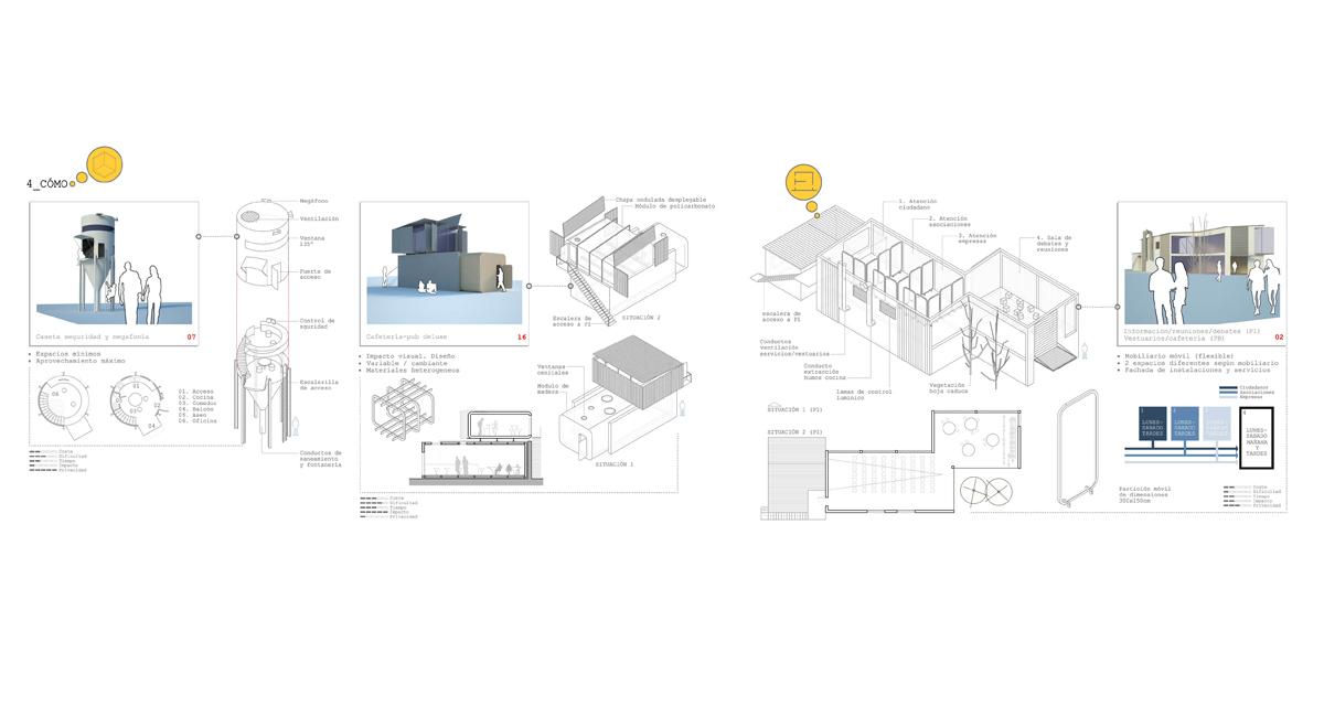 Desarrollo proyecto 1